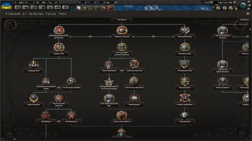 SG Top Mods: Total Conversions of Paradox Grand-Strategy